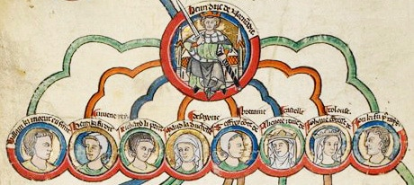 Membrane with genealogy of the kings of England.
